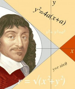 Artwork of Rene Descartes with equations and lines